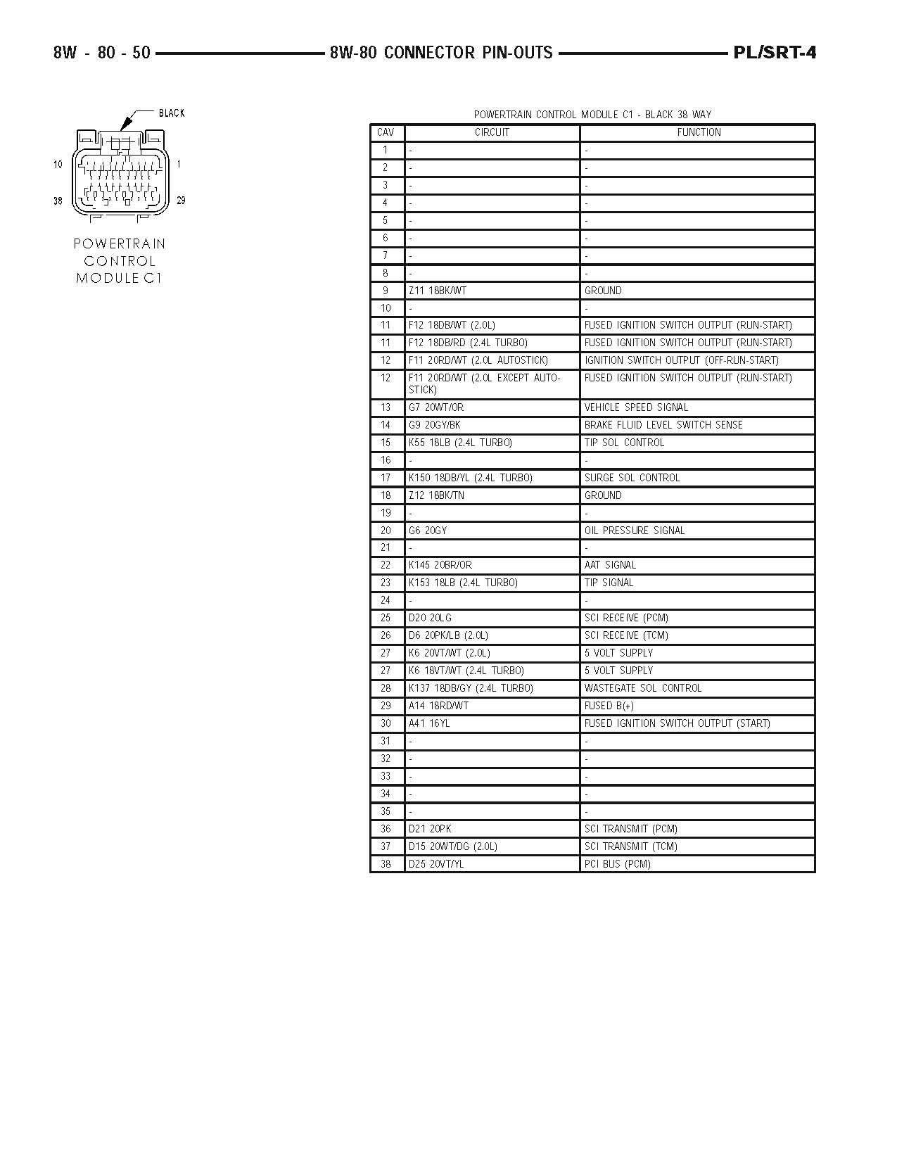Srt 4 Pcm Wiring Diagram 24 Images Dodge Neon Radio Additionally 2001 Chrysler 300m Stereo 39215d1213145835 Srt4 Ecu Pinout 19079 Pl Intlpdf Page 0815 Forum