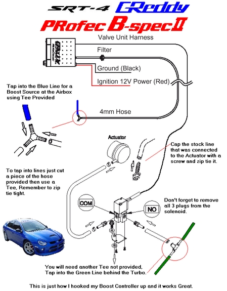 srt 4 intercooler piping diagram srt 4 wiring harness diagram. engine. wiring diagram images srt 4 wiring harness