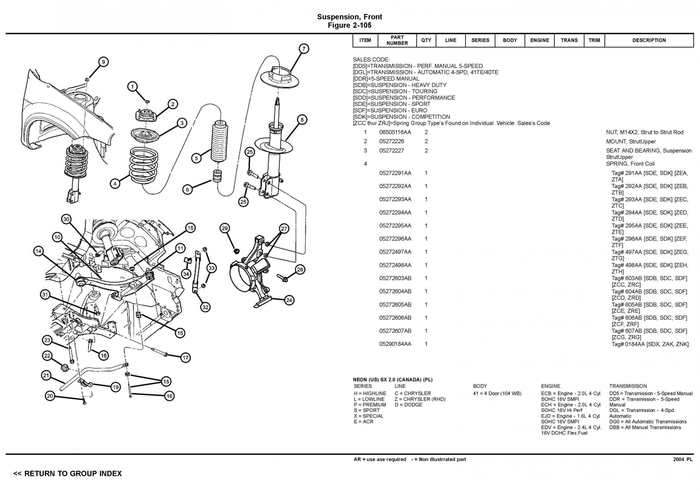 SRT4 Front strut installation coil spring/ clocking ...