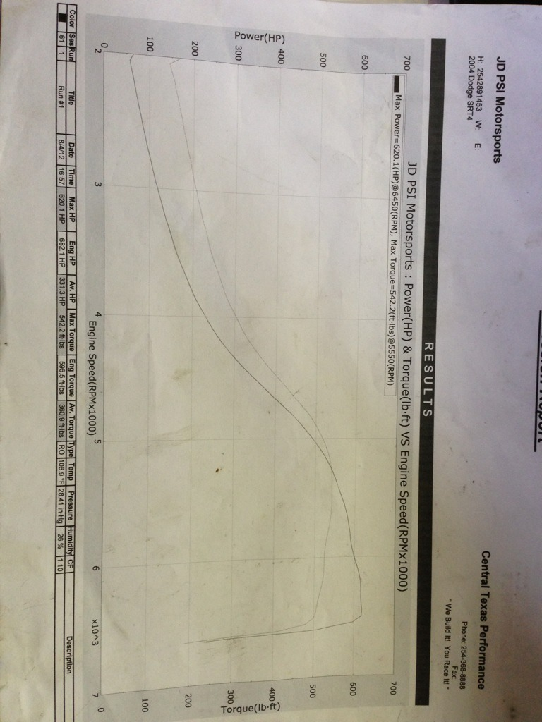 DYNO DAY @ FWD-Performance ( Post your dyno sheet up!!! )-imageuploadedbyautoguide1352727794.273799.jpg