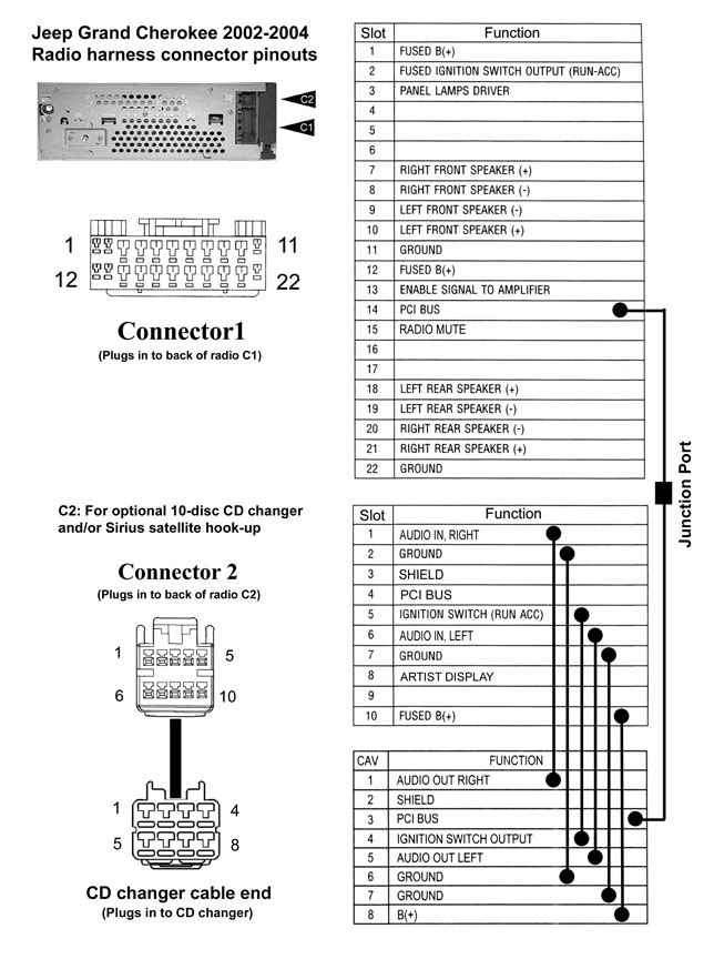 17756d1109914528 rb1 navigation radio sirius no artist title displayed radio_systemdiag2 wiring diagram 1995 jeep schematics and wiring diagrams 2001 jeep wrangler stereo wiring diagram at creativeand.co