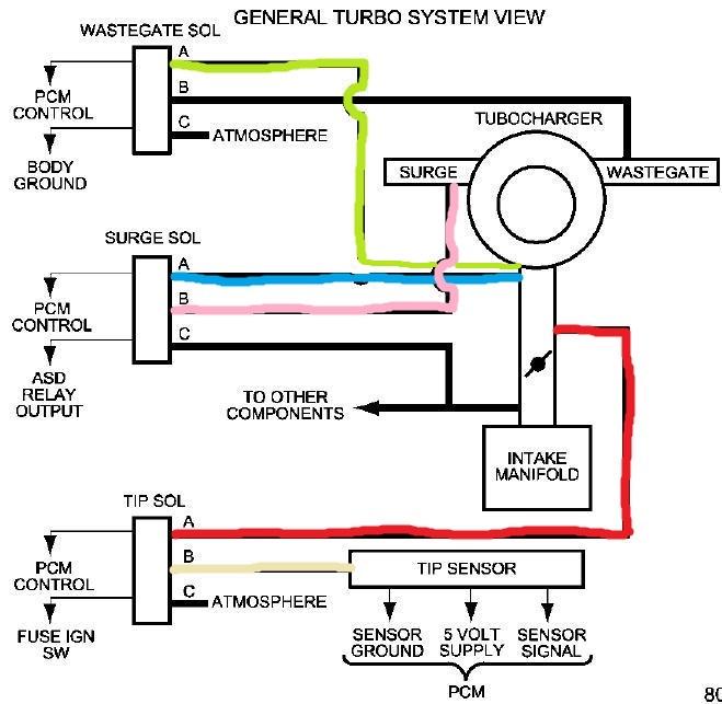 Vacuum Line Diagram Dodge Srt Forum - Schema Diagram Data