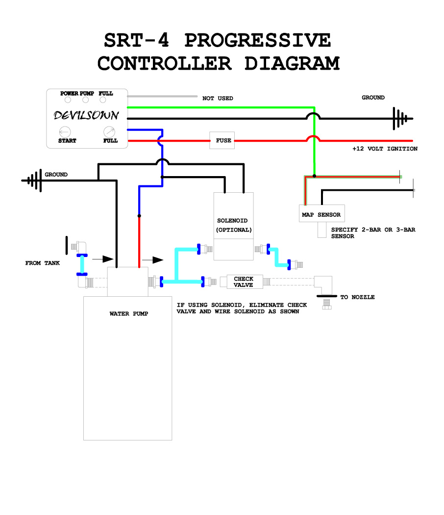Alky Control Wiring Diagram Trailer Inverter Wiring Diagram For Wiring Diagram Schematics