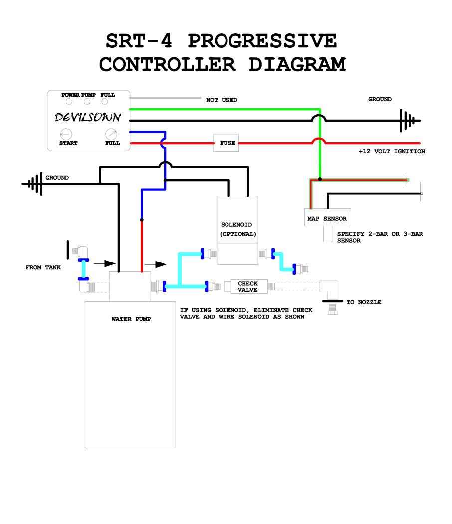 progressive contoller question dodge srt forum rh srtforums com Motor Control Wiring Diagrams Electrical Wiring Diagrams Motor Controls