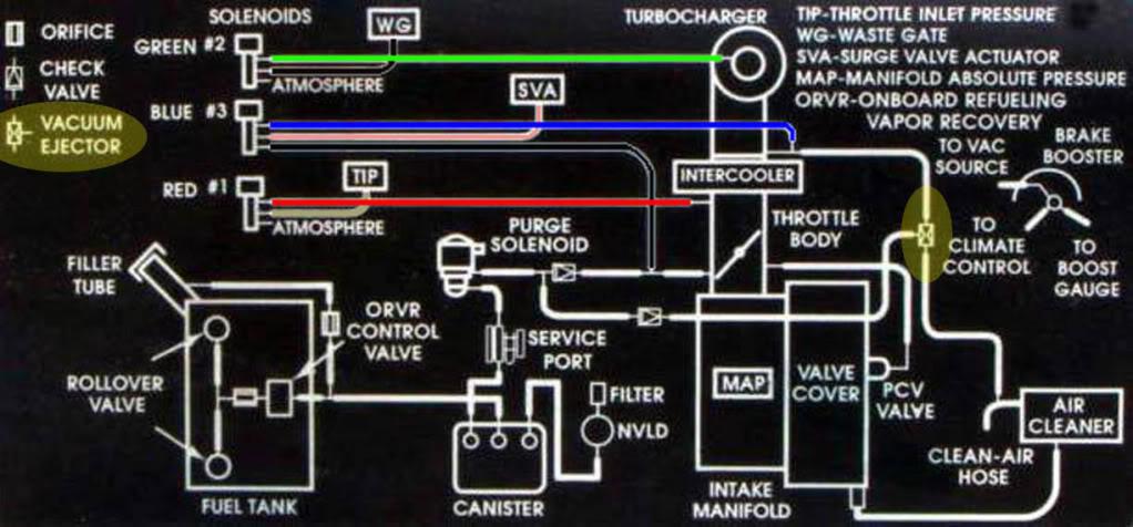 bfmic and hks bov install problems after install dodge srt forum rh srtforums com srt4 solenoid delete diagram Solenoid Magnetic Field Diagram
