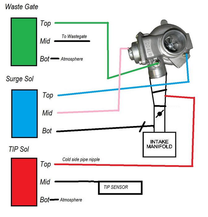 4 Post Solenoid Wiring Diagram