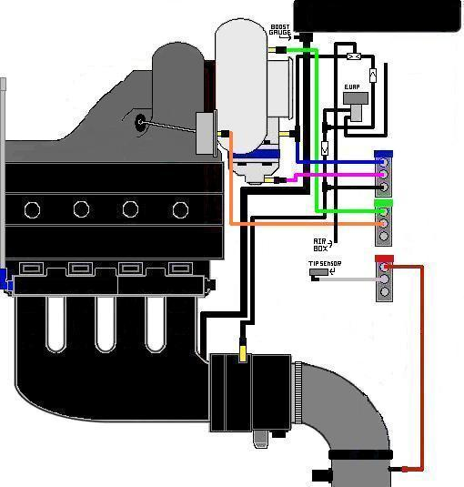 srt wiring diagram wiring diagram and schematic srt 4 wiring diagram diagrams and schematics
