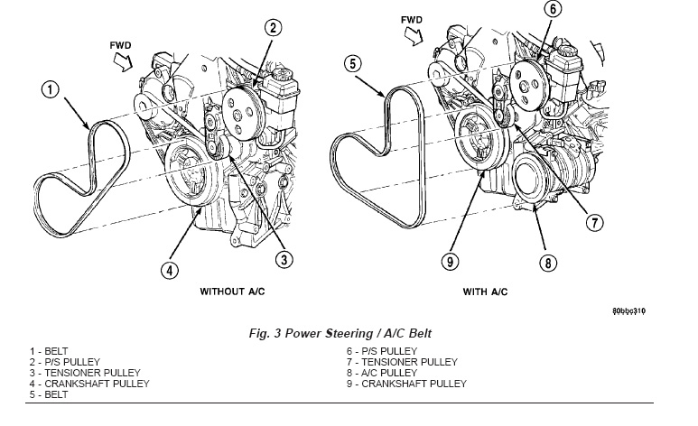 Does Anyone Have A Serpentine Belt Diagram