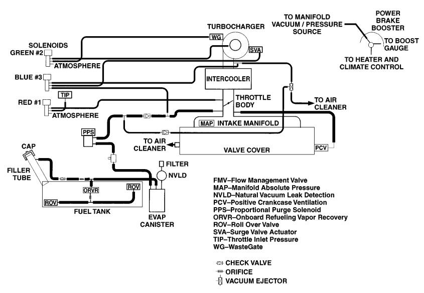 srt4 belt diagram 2003 srt4 neon wastegate compressor surge problem dodge srt forum  compressor surge problem dodge srt